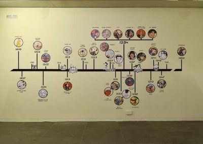 Linea del tiempo en Expositor en la Exposición L'Esclat dels clasics en Valencia